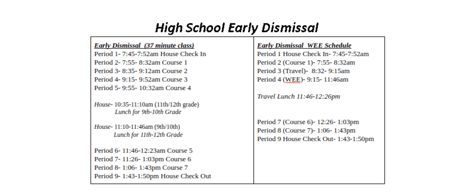 HighSchoolSchedule - Early Dismissal.png